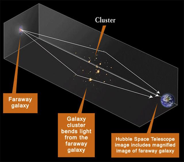Телескоп больше, чем галактика