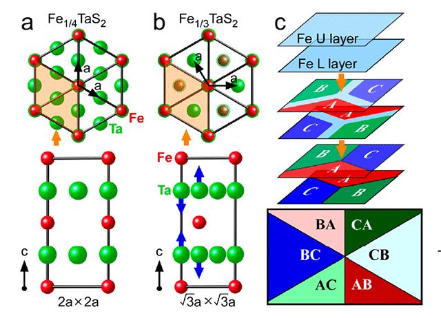 Теорему о четырёх красках связали с магнитными свойствами кристаллов