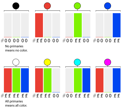 Теория цвета в цифрах