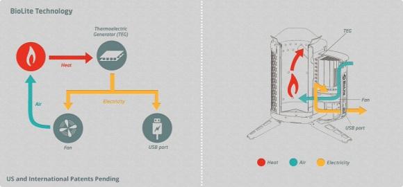 электрическая схема зарядки