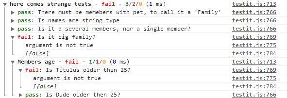 members age