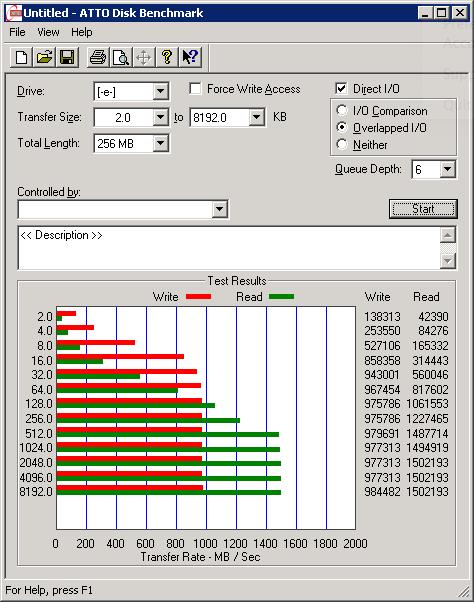 Тестирование Fusion io ioDrive2