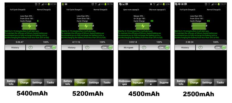 Тестирование аккумулятора на 5400 мАч для Samsung Galaxy Note