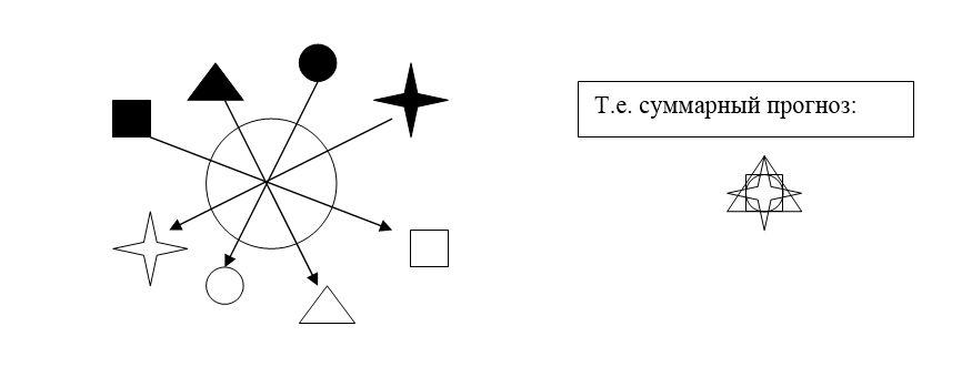 Тезисы по вопросам ИИ