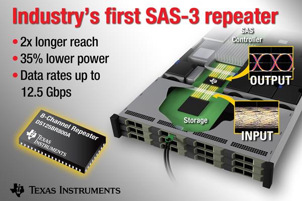 Повторитель TI DS125BR800A позволяет удвоить дальность передачи сигнала