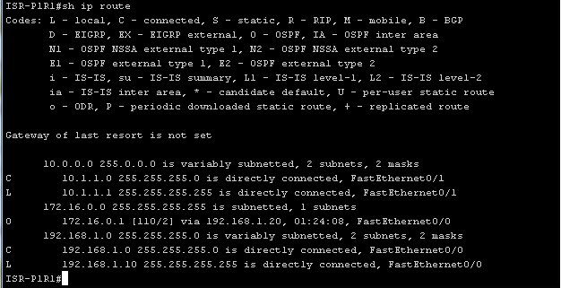 uRPF (антиспуфинг защита data plane)