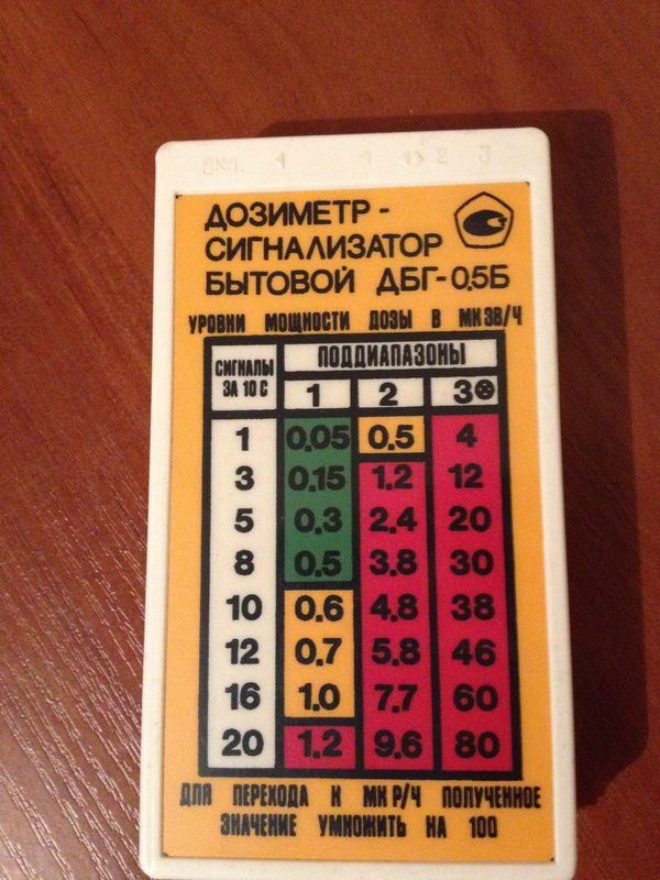 Учим телефон считать гамма кванты или вторая жизнь старого советского бытового дозиметра ДБГ 0.5Б…