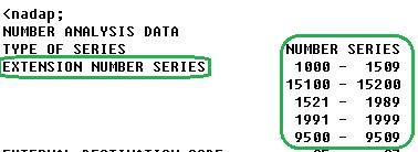 УПАТС Aastra MX ONE TSW — введение в основы администрирования