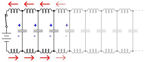 Уроки по электрическим цепям — линии передачи