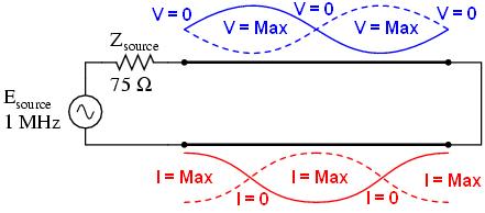 Уроки по электрическим цепям — линии передачи, часть 2