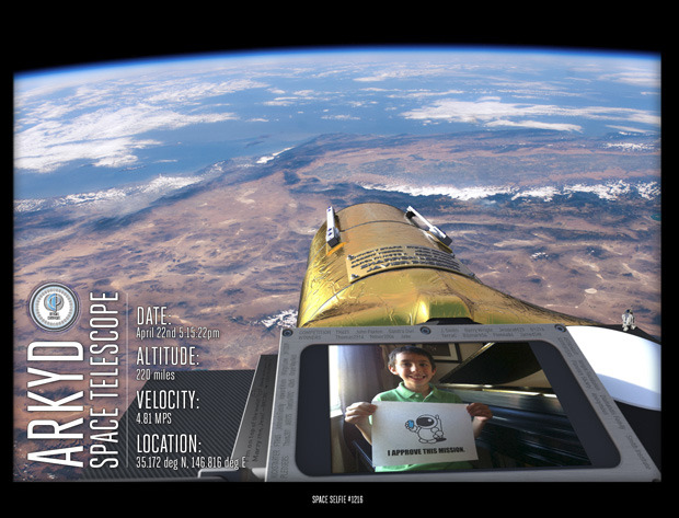 Успешные космические проекты KickStarter