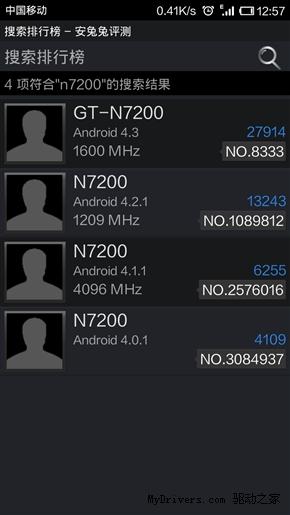 Выход Samsung Galaxy Note GT-3 N7200 ожидается в сентябре