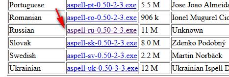В Notepad++ появилась подсветка ошибок в проверке орфографии