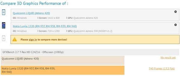 По предварительным данным размер экрана Lumia 1820 будет равен 5,2 дюйма