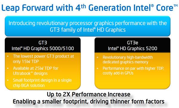 Процессоры Intel Core четвертого поколения получат графические ядра серии HD Graphics 5000