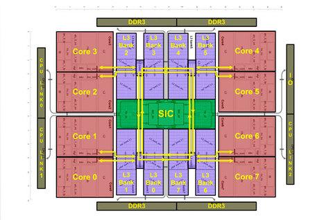 В производство запущена опытная партия процессоров Эльбрус 8С