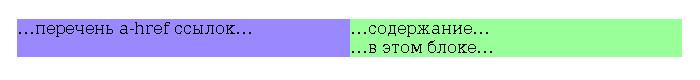 Верстка: два блока одинаковой высоты