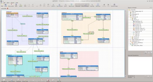 Визуализируем разработку БД PostgreSQL