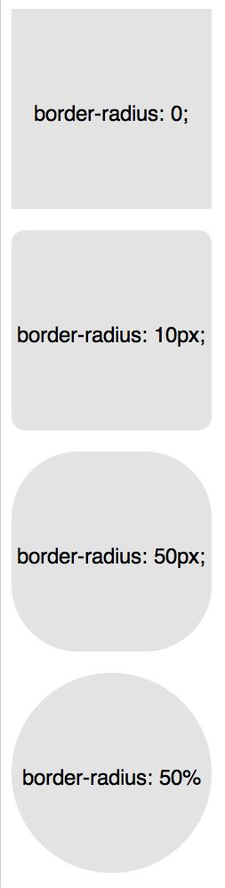 Все о параметре border