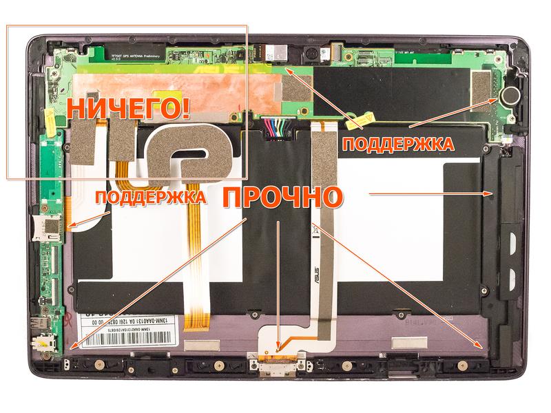 Всемирный заговор производителей на примере Asus Transformer Infinity TF700