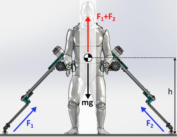 Вспомогательные роботизированные руки
