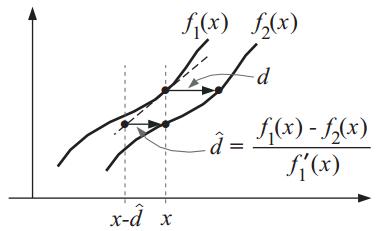 Вычисление оптического потока методом Лукаса Канаде. Теория
