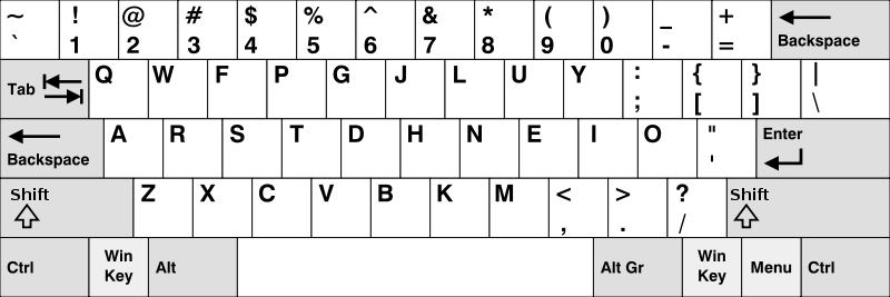Выжимаем максимум производительности из клавиатуры