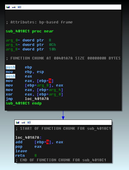 Вымогатель Win32/Nymaim – хроники обфускации