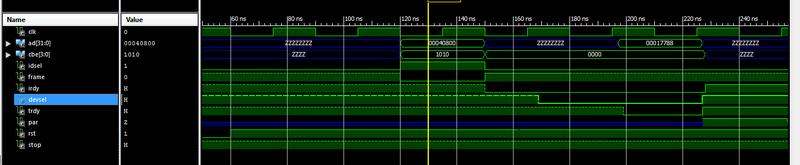 Выполнение транзакций на шине PCI. Реализация на VHDL