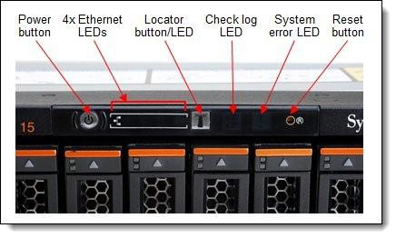x3650 M4 – а нужно ли HD?
