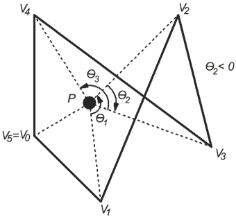 Задача об определении принадлежности точки многоугольнику