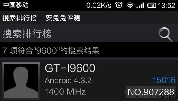 Загадочное устройство GT-I9600, возможно, является обновлённой версией флагмана Samsung Galaxy S4