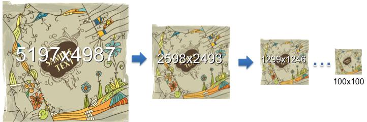 Загрузка файлов на сервер в 2012 году