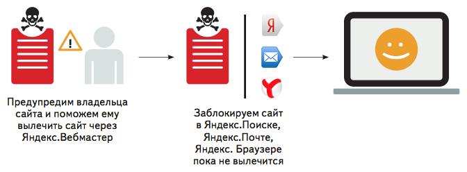 Защита от вирусов, проникающих через Java приложения